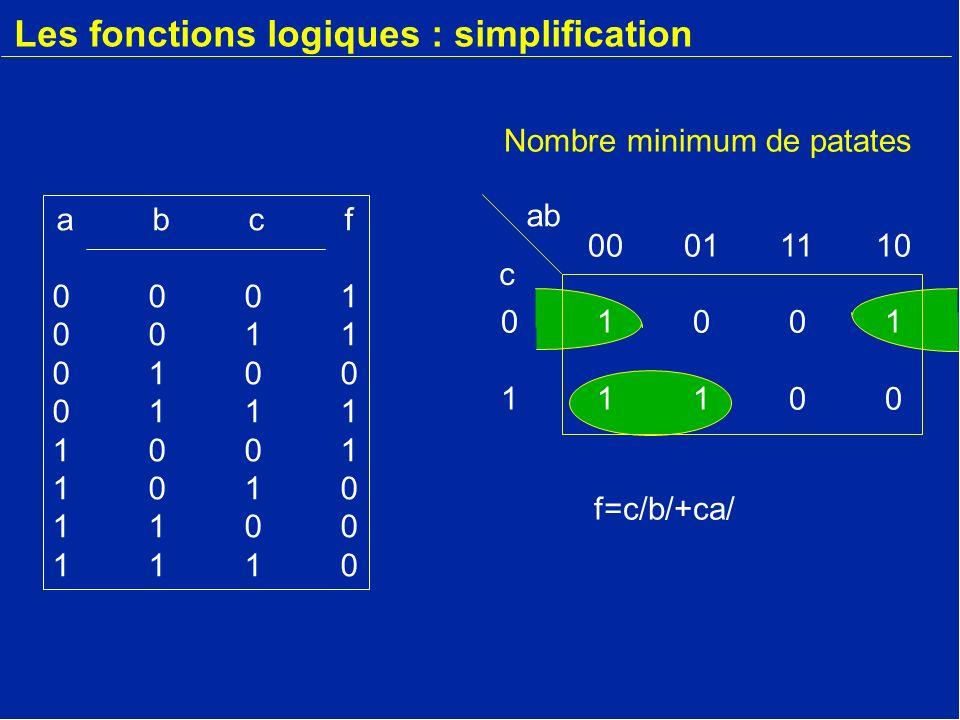 00011110 01001 11100 c Les fonctions logiques : simplification abcf00010011010001111001101011001110abcf00010011010001111001101011001110 ab f=c/b/+ca/ Nombre minimum de patates