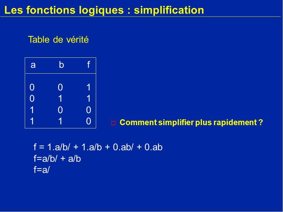 Les fonctions logiques : simplification abf001011100110abf001011100110 f = 1.a/b/ + 1.a/b + 0.ab/ + 0.ab f=a/b/ + a/b f=a/ Table de vérité o Comment simplifier plus rapidement ?