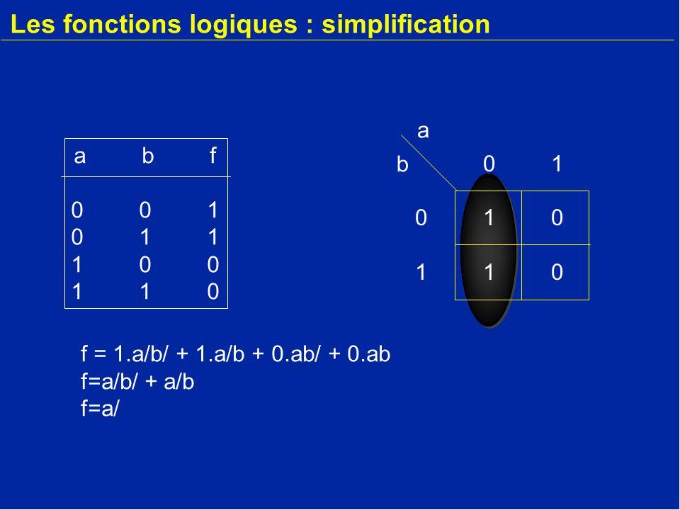 Les fonctions logiques : simplification abf001011100110abf001011100110 0101011001010110 a b f = 1.a/b/ + 1.a/b + 0.ab/ + 0.ab f=a/b/ + a/b f=a/