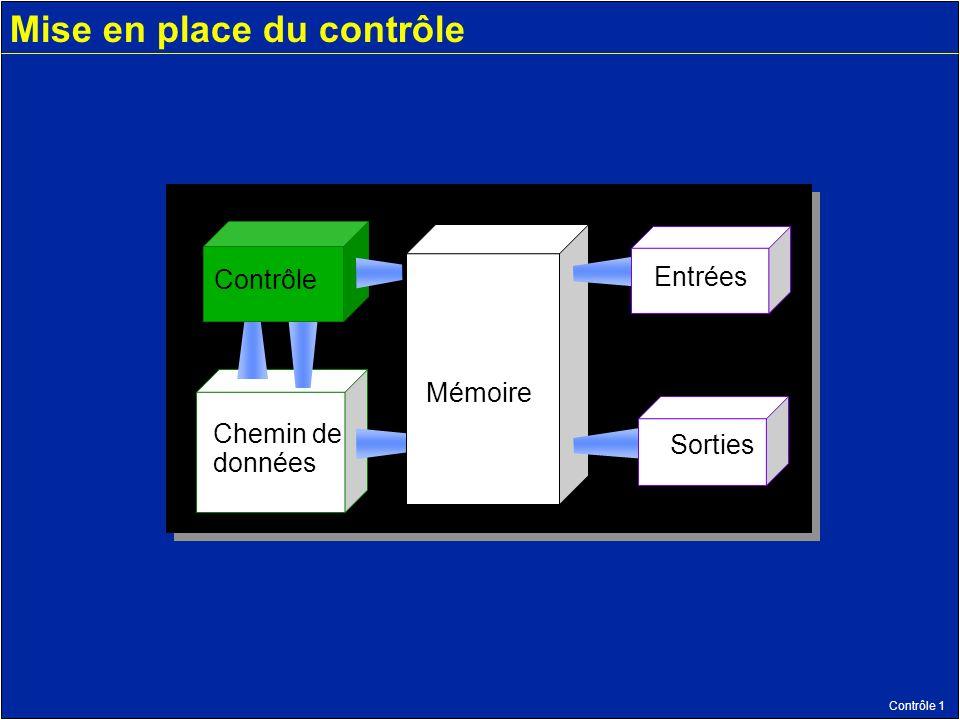 Contrôle 1 Mise en place du contrôle Chemin de données Mémoire Entrées Contrôle Sorties
