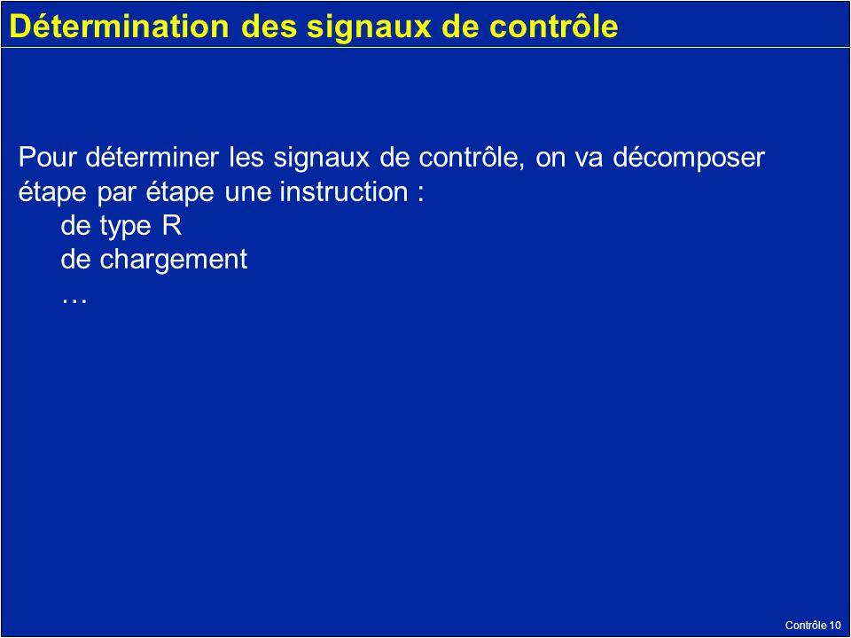 Contrôle 10 Détermination des signaux de contrôle Pour déterminer les signaux de contrôle, on va décomposer étape par étape une instruction : de type R de chargement …