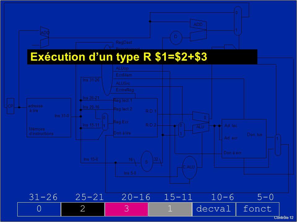 Contrôle 12 Mémoire d instructions adresse à lire Reg.lect.1 R.D.1 R.D.2 Reg.lect.2 Reg.Ecr.