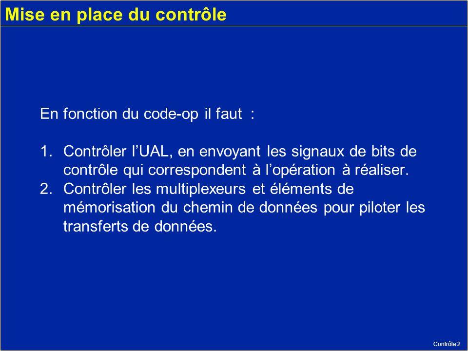 Contrôle 2 Mise en place du contrôle En fonction du code-op il faut : 1.Contrôler lUAL, en envoyant les signaux de bits de contrôle qui correspondent à lopération à réaliser.