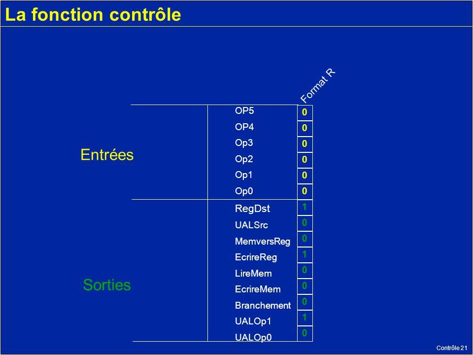 Contrôle 21 La fonction contrôle 0 0 0 0 0 0 1 0 0 1 0 0 0 1 0 OP5 OP4 Op3 Op2 Op1 Op0 RegDst UALSrc MemversReg EcrireReg LireMem EcrireMem Branchement UALOp1 UALOp0 Entrées Sorties Format R