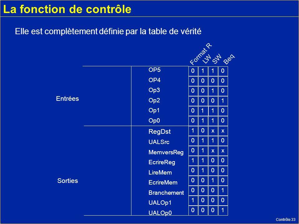 Contrôle 33 La fonction de contrôle 0 0 0 0 0 0 1 0 0 1 0 0 0 1 0 1 0 0 0 1 0 1 1 1 1 0 0 0 0 1 0 1 0 1 1 x 1 x 0 0 1 0 0 0 0 0 0 1 0 0 x 0 x 0 0 0 1 0 1 1 OP5 OP4 Op3 Op2 Op1 Op0 RegDst UALSrc MemversReg EcrireReg LireMem EcrireMem Branchement UALOp1 UALOp0 Entrées Sorties Format R LW SW Beq Elle est complètement définie par la table de vérité