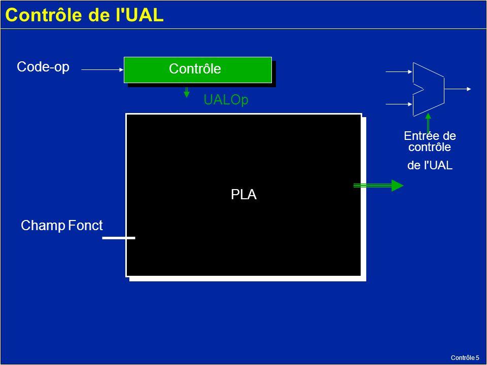 Contrôle 5 Contrôle de l UAL PLA Champ Fonct Contrôle Code-op UALOp Entrée de contrôle de l UAL