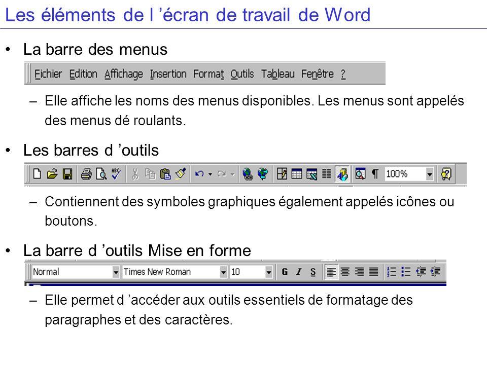 Les éléments de l écran de travail de Word La barre des menus –Elle affiche les noms des menus disponibles. Les menus sont appelés des menus dé roulan