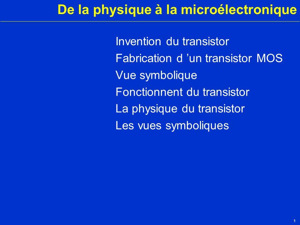 1 De la physique à la microélectronique Invention du transistor Fabrication d un transistor MOS Vue symbolique Fonctionnent du transistor La physique