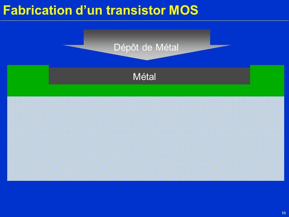10 Fabrication dun transistor MOS Silicium P Dépôt de Métal Métal
