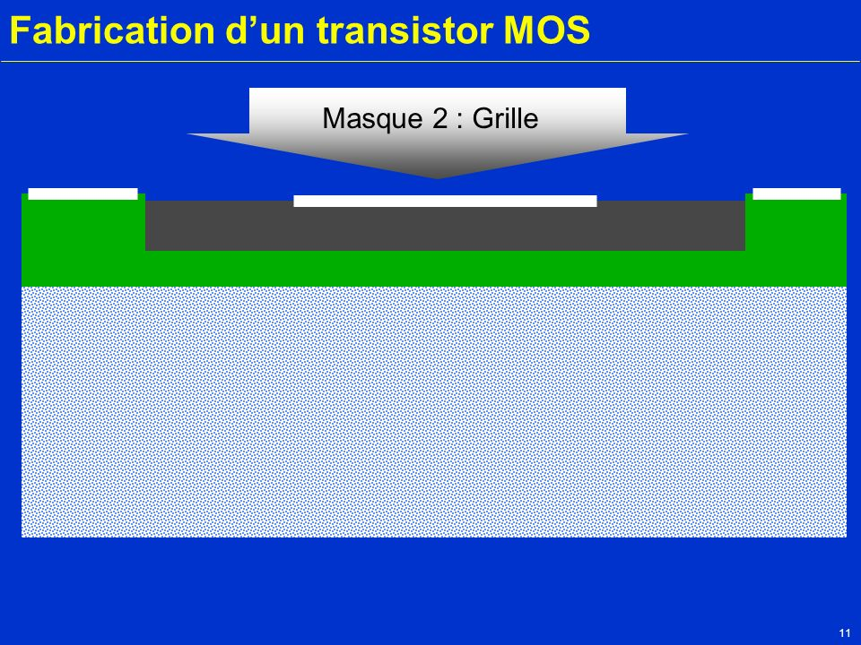 11 Fabrication dun transistor MOS Silicium P Masque 2 : Grille