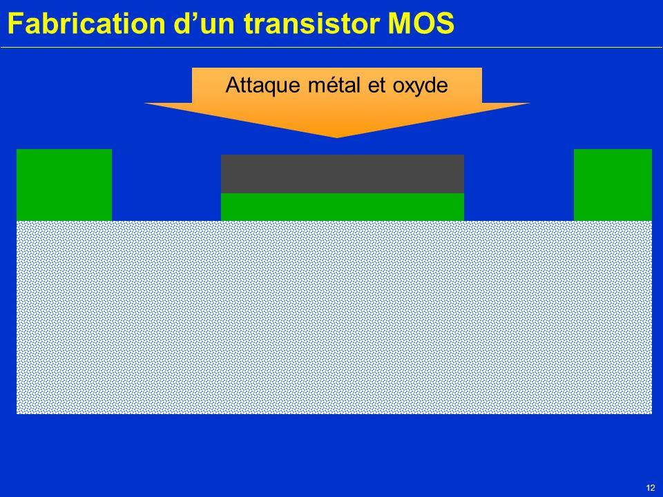 12 Fabrication dun transistor MOS Silicium P Attaque métal et oxyde Métal