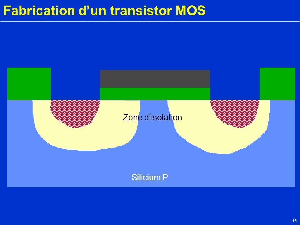 15 Fabrication dun transistor MOS Silicium P Métal Zone disolation n+