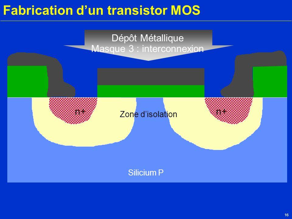16 Fabrication dun transistor MOS Silicium P Dépôt Métallique Masque 3 : interconnexion Métal Zone disolation n+