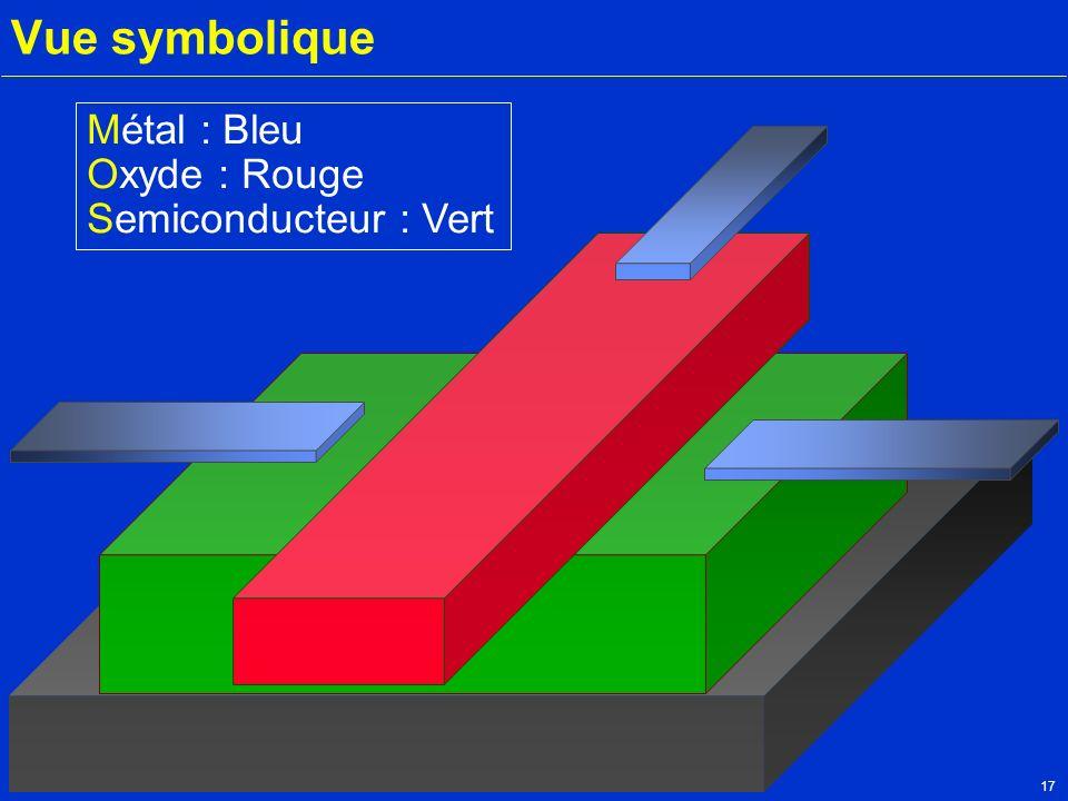 17 Vue symbolique Métal : Bleu Oxyde : Rouge Semiconducteur : Vert