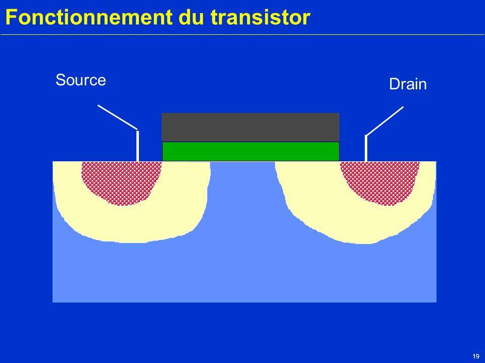 19 Fonctionnement du transistor Source Drain