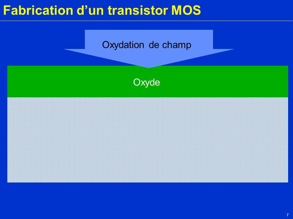 8 Fabrication dun transistor MOS Silicium P Masque 1 : Oxyde de grille