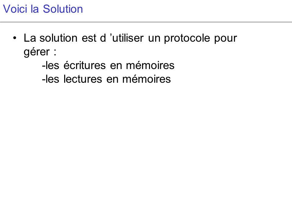 Voici la Solution La solution est d utiliser un protocole pour gérer : -les écritures en mémoires -les lectures en mémoires
