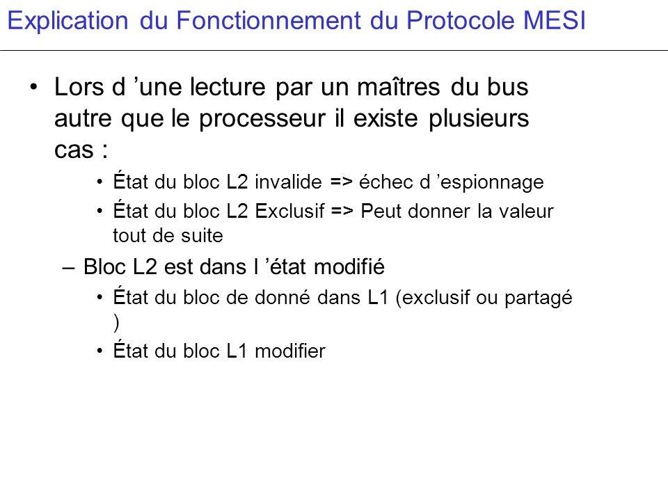 Lors d une lecture par un maîtres du bus autre que le processeur il existe plusieurs cas : État du bloc L2 invalide => échec d espionnage État du bloc