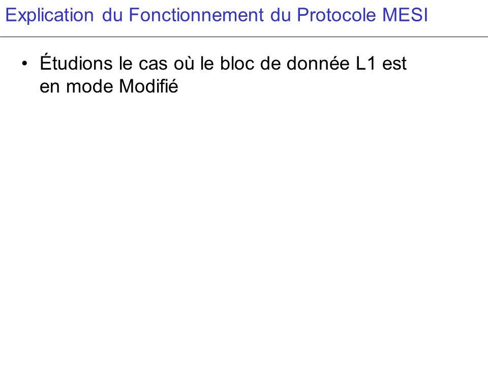 Explication du Fonctionnement du Protocole MESI Étudions le cas où le bloc de donnée L1 est en mode Modifié