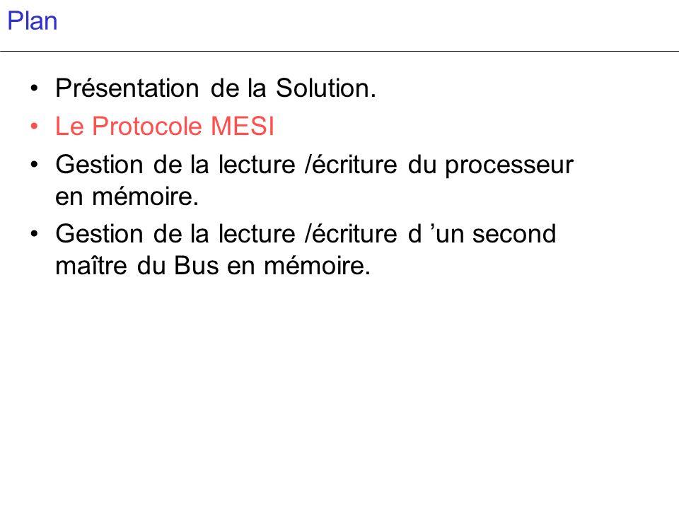 Plan Présentation de la Solution. Le Protocole MESI Gestion de la lecture /écriture du processeur en mémoire. Gestion de la lecture /écriture d un sec
