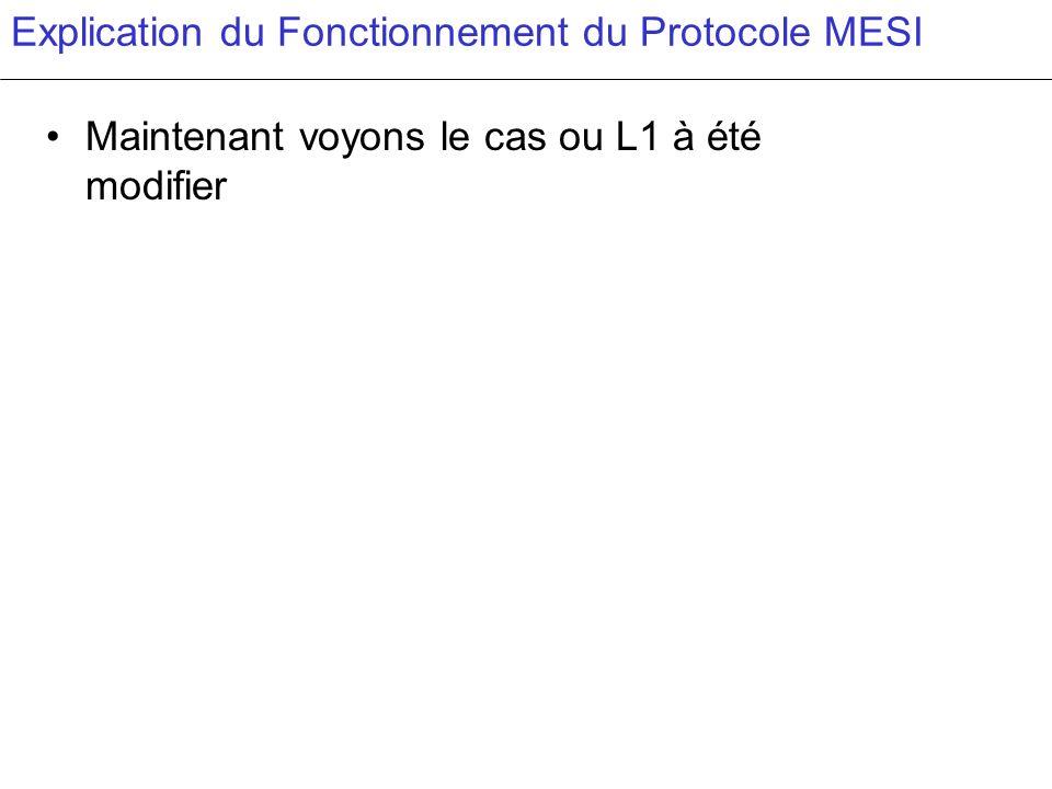 Explication du Fonctionnement du Protocole MESI Maintenant voyons le cas ou L1 à été modifier