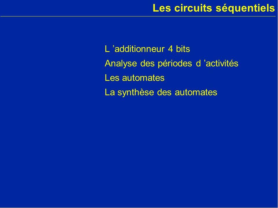 Synthèse dun additionneur (graphe détat) t+51 t+40+11 t+31+01 t+20+00 t+10+10 t1+1 Additionneur 01/1 00/1 11/101/0 11/0 00/0 10/0 10/1 Aucune retenue une retenue