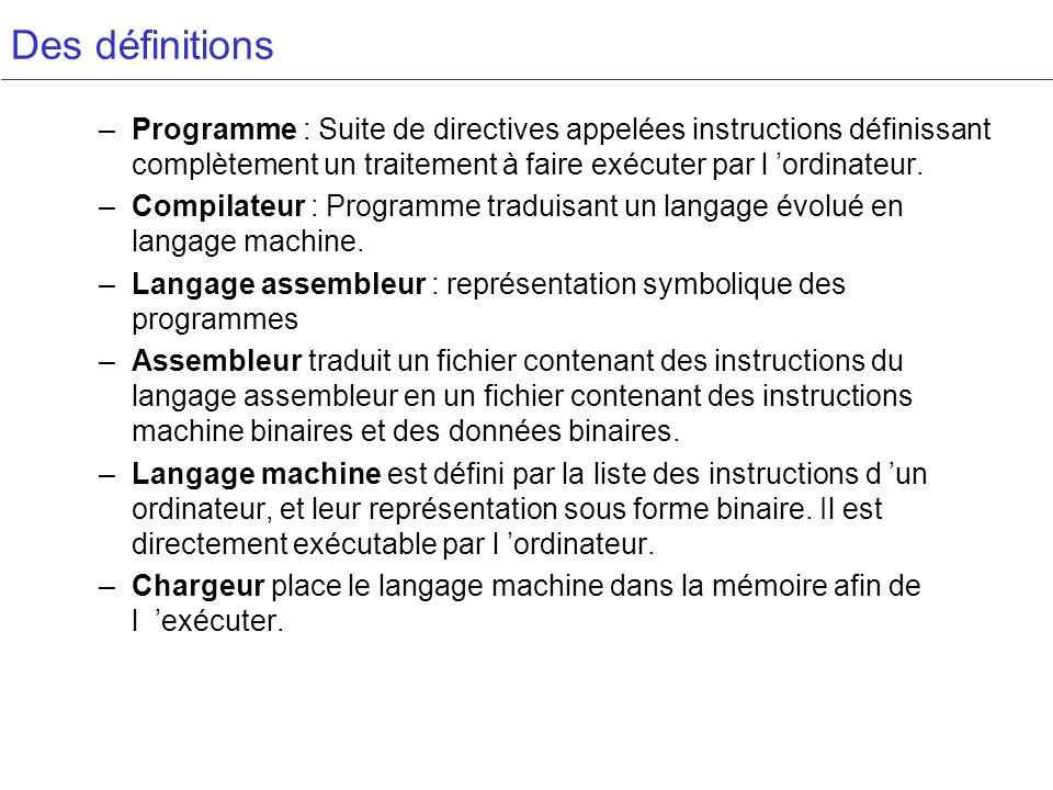 Des définitions –Programme : Suite de directives appelées instructions définissant complètement un traitement à faire exécuter par l ordinateur.