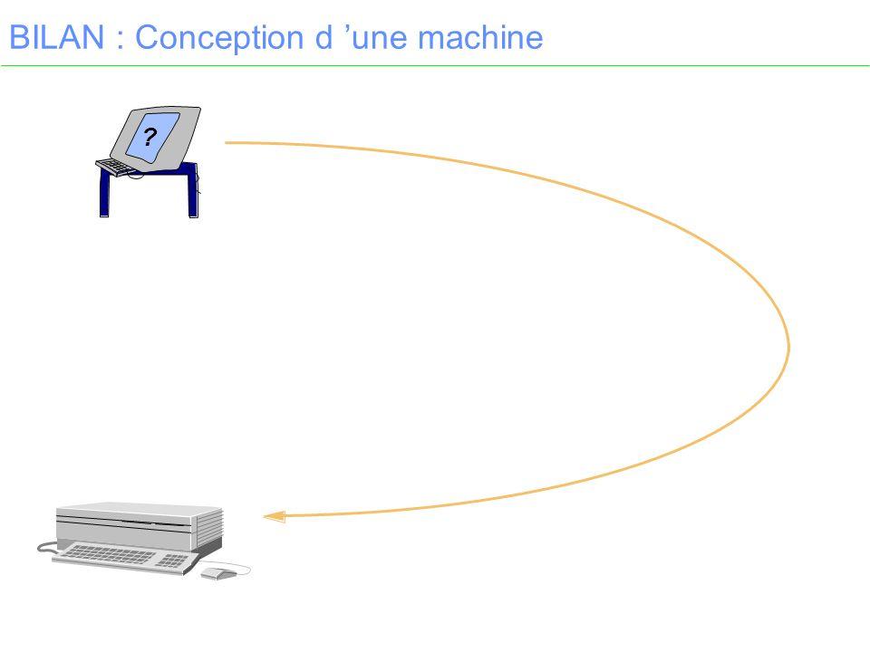 BILAN : Conception d une machine ?