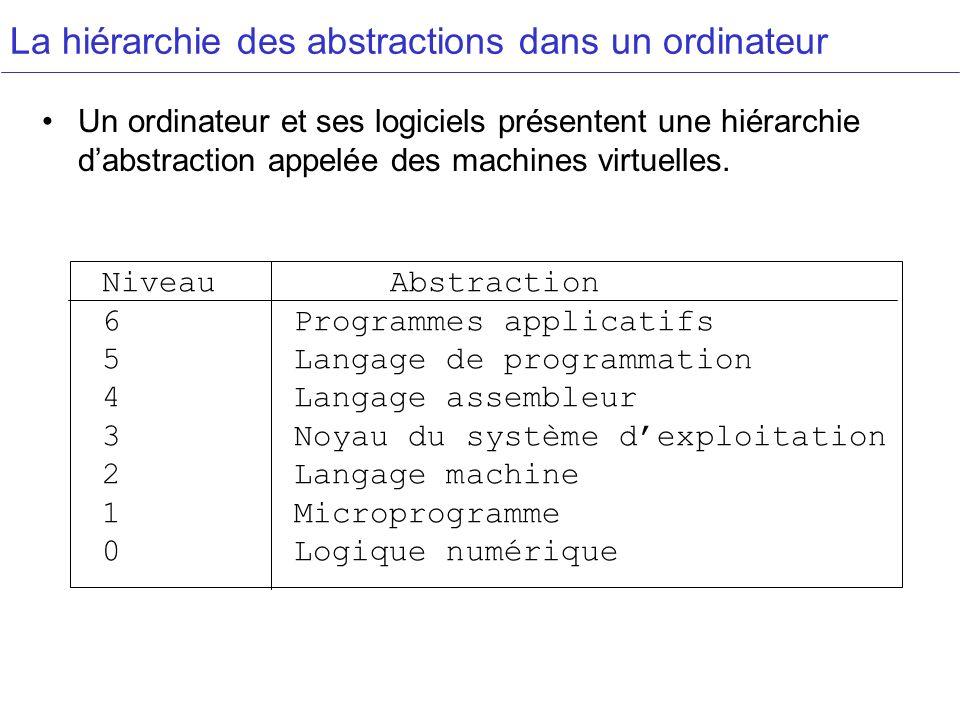 La hiérarchie des abstractions dans un ordinateur Un ordinateur et ses logiciels présentent une hiérarchie dabstraction appelée des machines virtuelles.