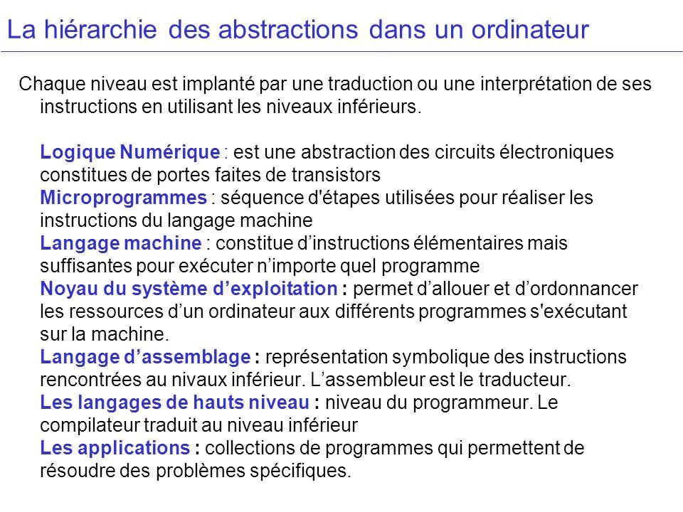 La hiérarchie des abstractions dans un ordinateur Chaque niveau est implanté par une traduction ou une interprétation de ses instructions en utilisant