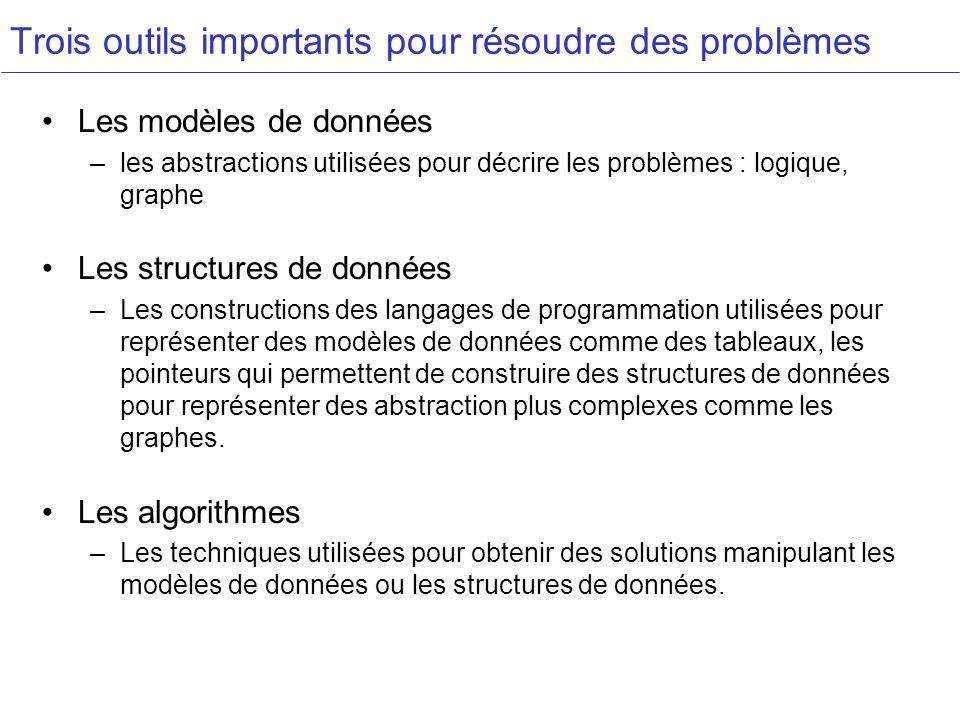 Trois outils importants pour résoudre des problèmes Les modèles de données –les abstractions utilisées pour décrire les problèmes : logique, graphe Les structures de données –Les constructions des langages de programmation utilisées pour représenter des modèles de données comme des tableaux, les pointeurs qui permettent de construire des structures de données pour représenter des abstraction plus complexes comme les graphes.