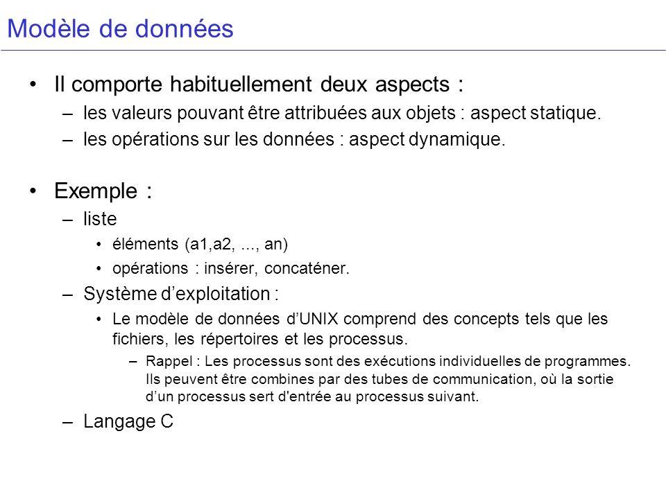 Modèle de données Il comporte habituellement deux aspects : –les valeurs pouvant être attribuées aux objets : aspect statique. –les opérations sur les