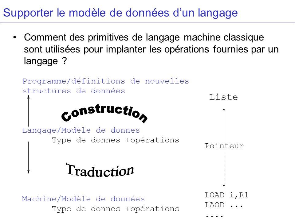 Supporter le modèle de données dun langage Programme/définitions de nouvelles structures de données Langage/Modèle de donnes Type de donnes +opérations Machine/Modèle de données Type de donnes +opérations Comment des primitives de langage machine classique sont utilisées pour implanter les opérations fournies par un langage .