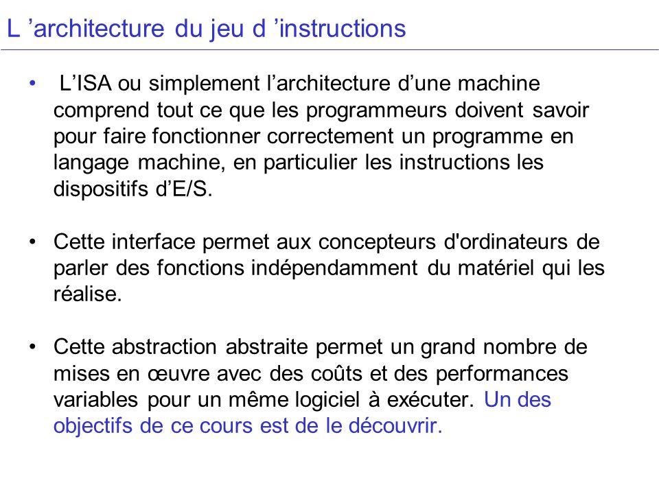 L architecture du jeu d instructions LISA ou simplement larchitecture dune machine comprend tout ce que les programmeurs doivent savoir pour faire fonctionner correctement un programme en langage machine, en particulier les instructions les dispositifs dE/S.