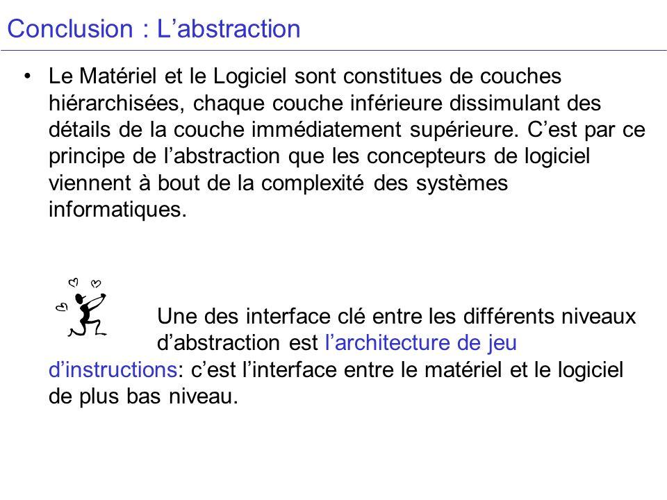 Conclusion : Labstraction Le Matériel et le Logiciel sont constitues de couches hiérarchisées, chaque couche inférieure dissimulant des détails de la couche immédiatement supérieure.