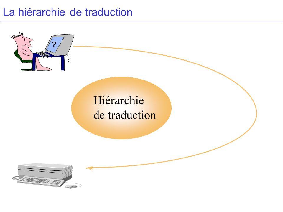 La hiérarchie de traduction Hiérarchie de traduction ?