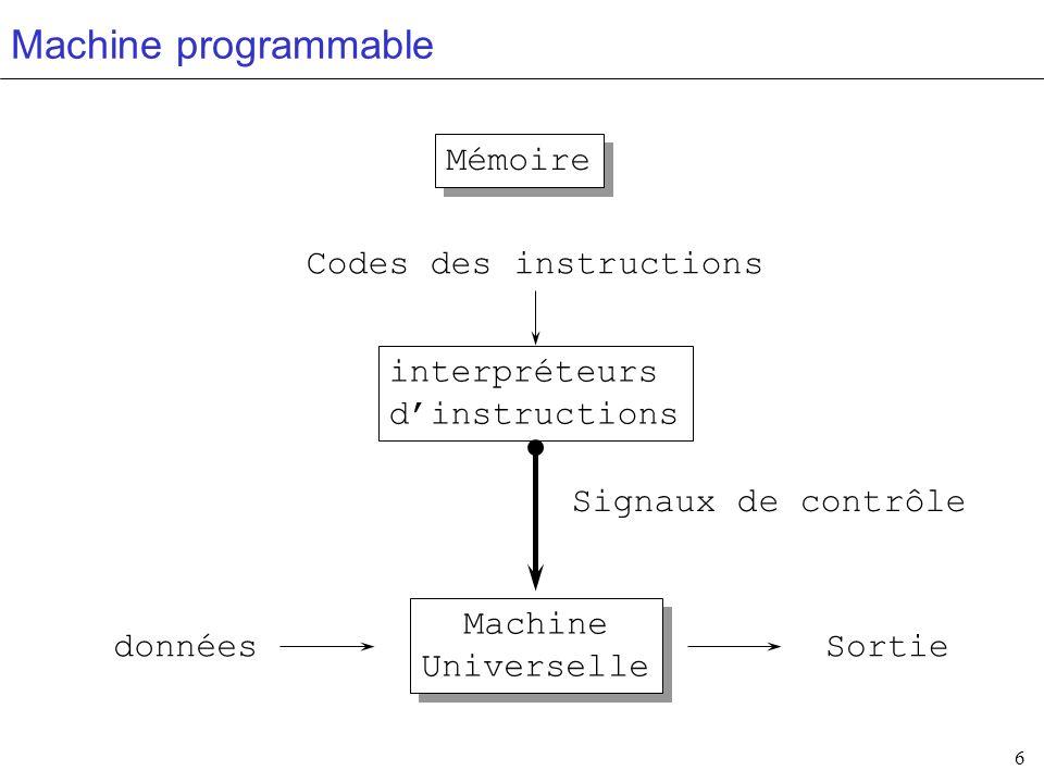 7 Machine programmable Contrôle Paris MontpellierMarseille Paris MontpellierMarseille