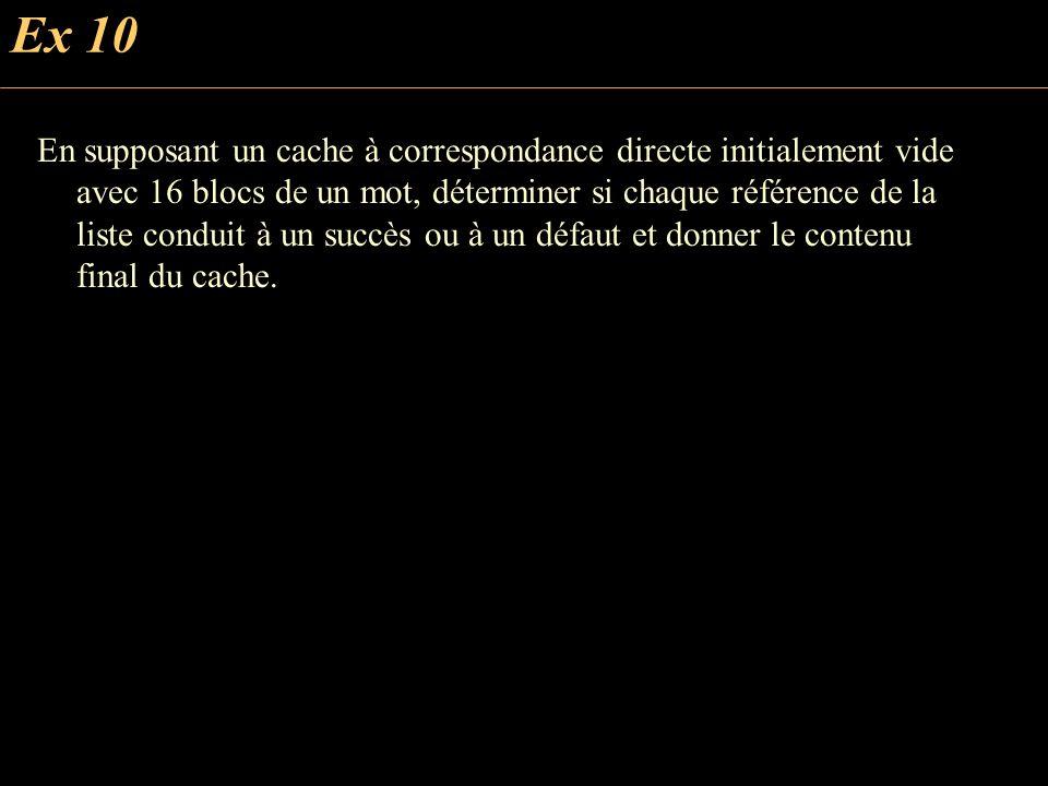 Ex 10 En supposant un cache à correspondance directe initialement vide avec 16 blocs de un mot, déterminer si chaque référence de la liste conduit à u