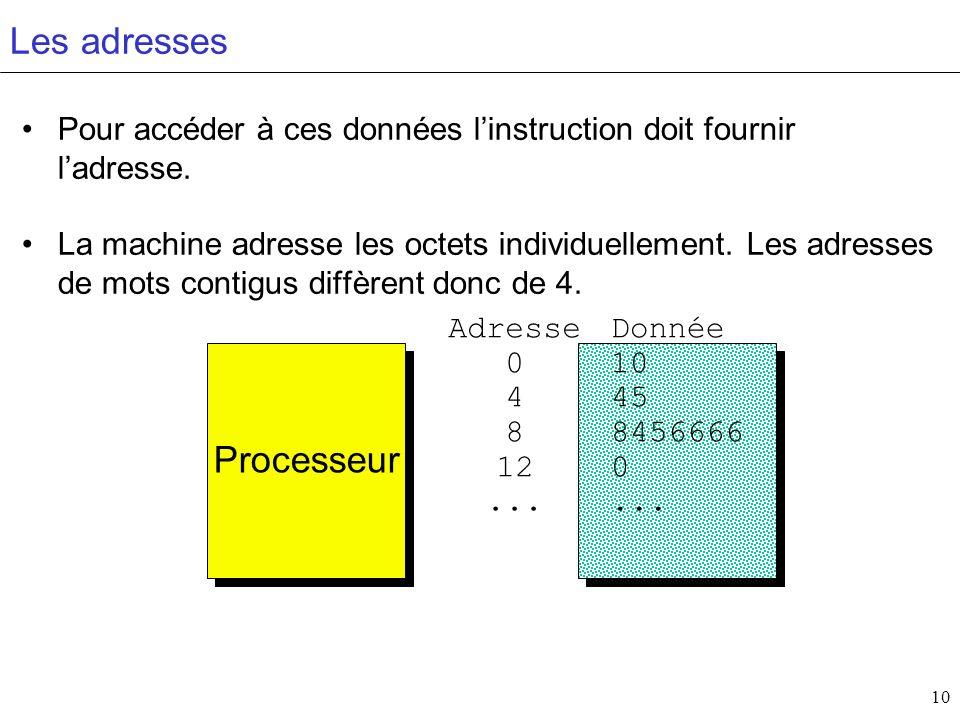 10 Les adresses Pour accéder à ces données linstruction doit fournir ladresse. La machine adresse les octets individuellement. Les adresses de mots co