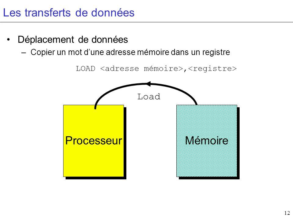 12 Les transferts de données Déplacement de données –Copier un mot dune adresse mémoire dans un registre LOAD, Processeur Mémoire Load