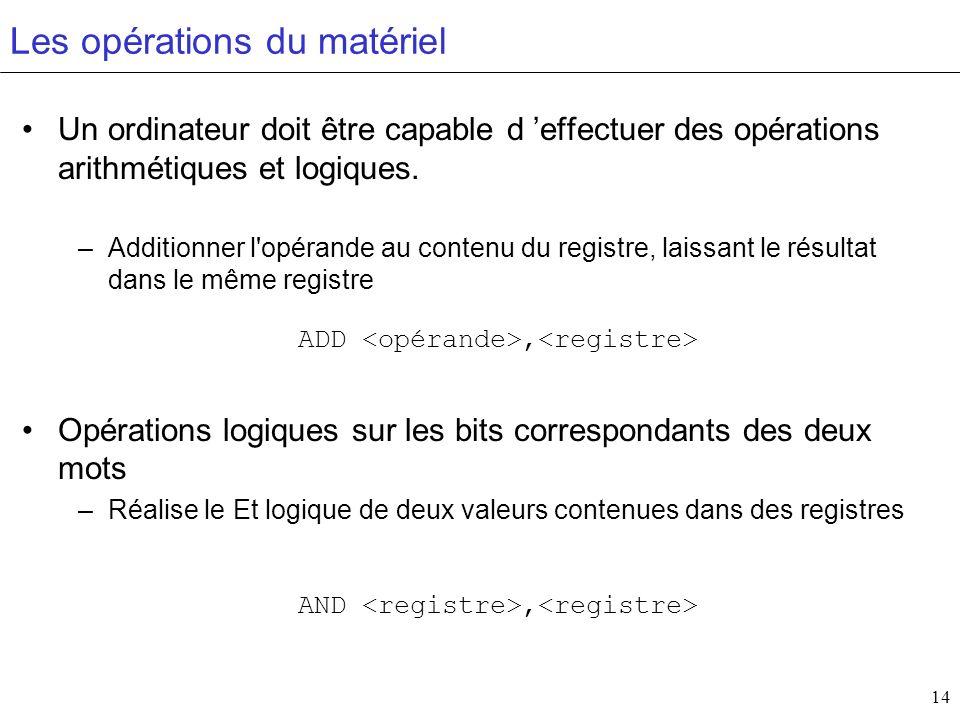 14 Les opérations du matériel Un ordinateur doit être capable d effectuer des opérations arithmétiques et logiques. –Additionner l'opérande au contenu