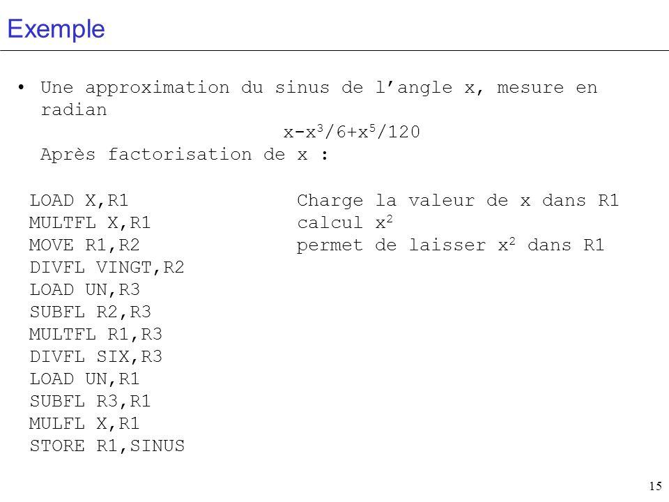 15 Exemple Une approximation du sinus de langle x, mesure en radian x-x 3 /6+x 5 /120 Après factorisation de x : LOAD X,R1Charge la valeur de x dans R