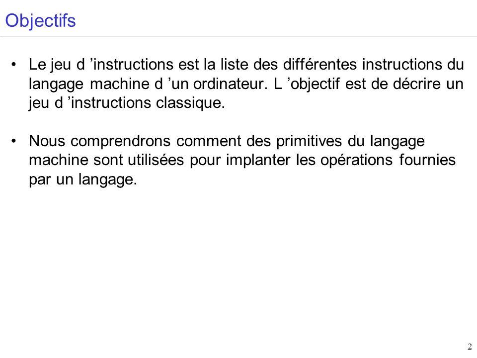 2 Objectifs Le jeu d instructions est la liste des différentes instructions du langage machine d un ordinateur. L objectif est de décrire un jeu d ins