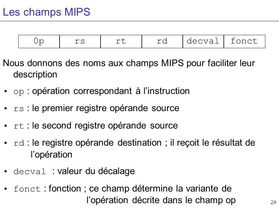 29 Les champs MIPS Nous donnons des noms aux champs MIPS pour faciliter leur description op : opération correspondant à linstruction rs : le premier r