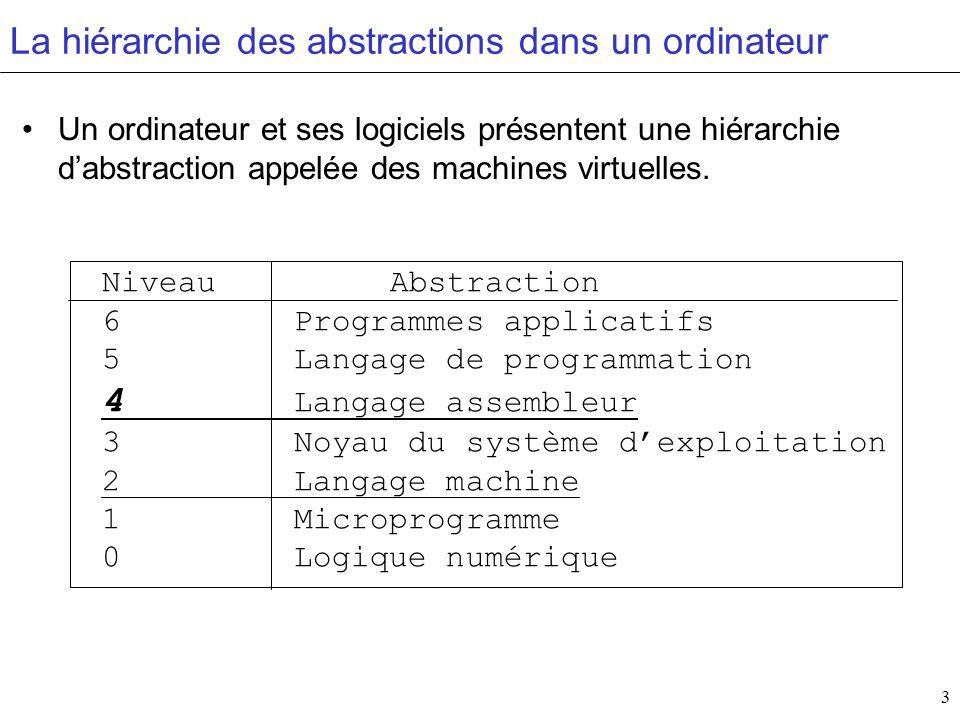 3 La hiérarchie des abstractions dans un ordinateur Un ordinateur et ses logiciels présentent une hiérarchie dabstraction appelée des machines virtuel