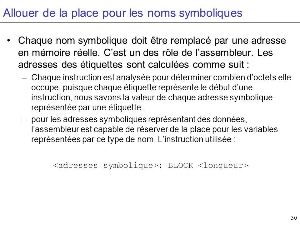 30 Allouer de la place pour les noms symboliques Chaque nom symbolique doit être remplacé par une adresse en mémoire réelle. Cest un des rôle de lasse