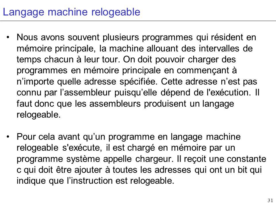 31 Langage machine relogeable Nous avons souvent plusieurs programmes qui résident en mémoire principale, la machine allouant des intervalles de temps