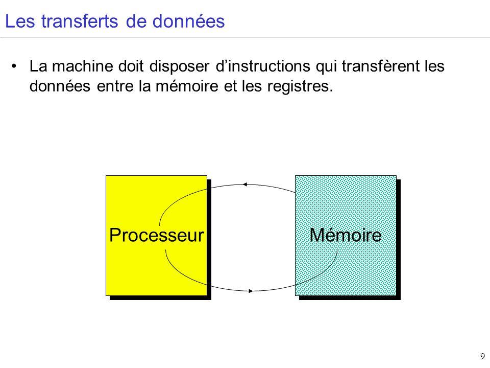 9 Les transferts de données La machine doit disposer dinstructions qui transfèrent les données entre la mémoire et les registres. Processeur Mémoire