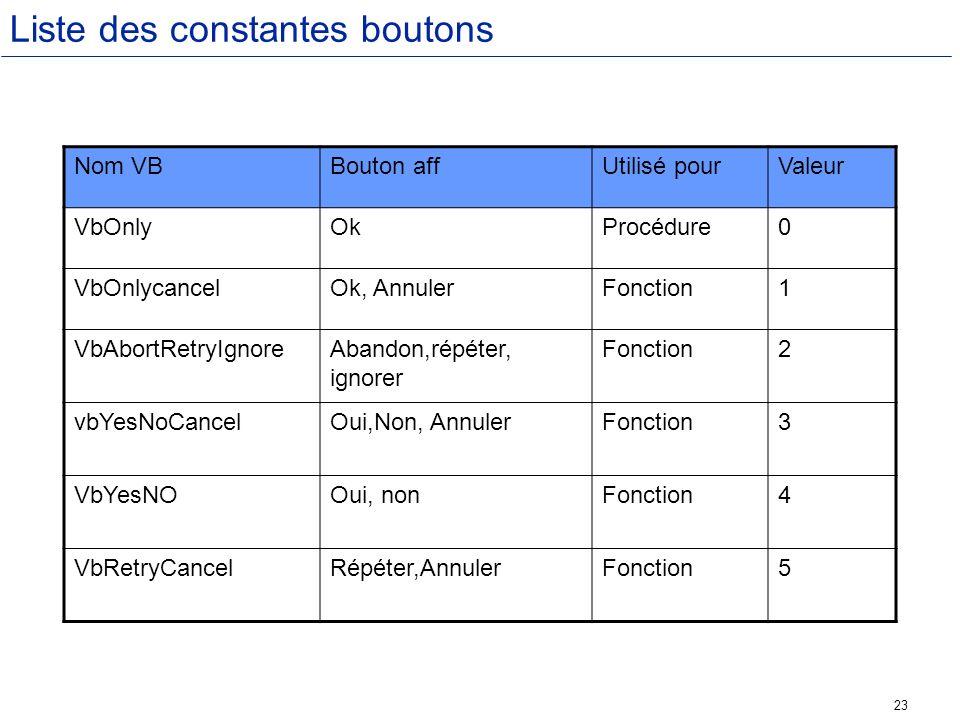 23 Liste des constantes boutons Nom VBBouton affUtilisé pourValeur VbOnlyOkProcédure0 VbOnlycancelOk, AnnulerFonction1 VbAbortRetryIgnoreAbandon,répét