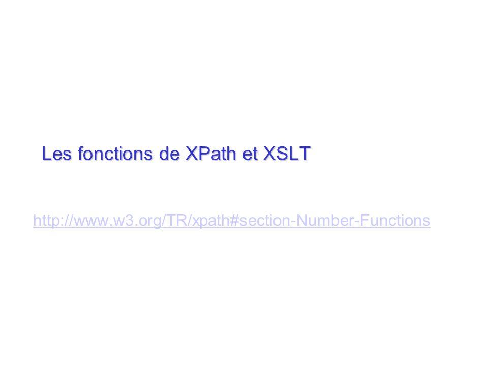 Exemple Stylesheet Module Structure <xsl:apply-templates select= $module/*/xsl:include | $module /*/xsl:import />
